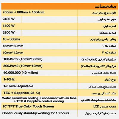 امتیازات دستگاه لیزر